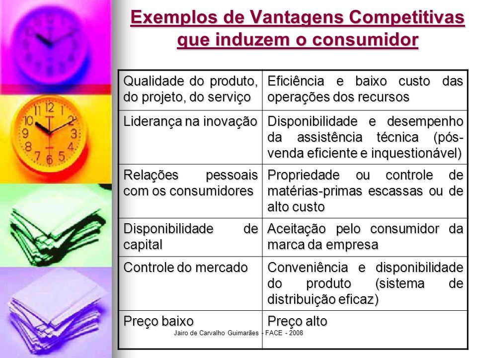 Exemplos de Vantagens Competitivas que induzem o consumidor