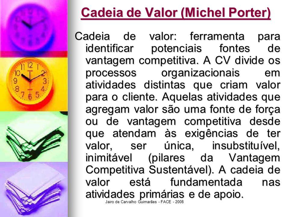 Cadeia de Valor (Michel Porter)