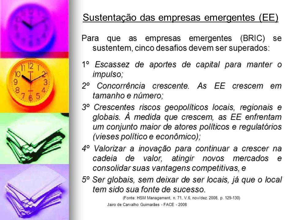 Sustentação das empresas emergentes (EE)