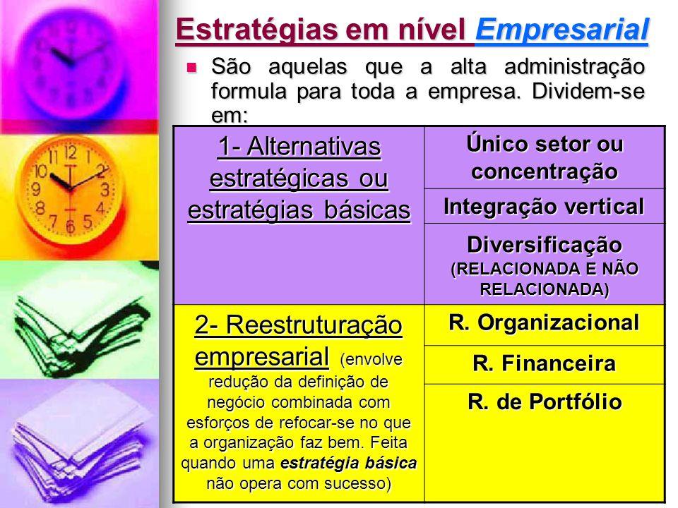 Estratégias em nível Empresarial