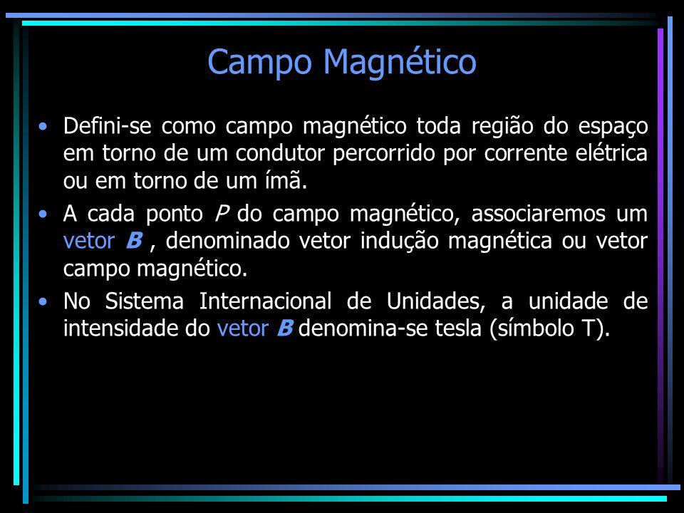 Campo Magnético Defini-se como campo magnético toda região do espaço em torno de um condutor percorrido por corrente elétrica ou em torno de um ímã.