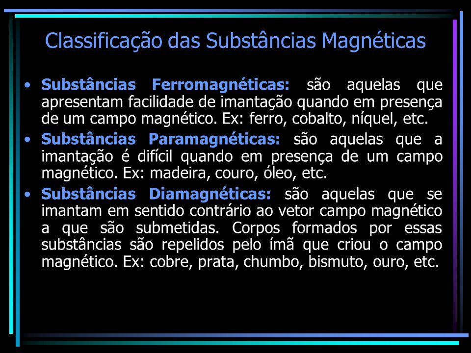 Classificação das Substâncias Magnéticas
