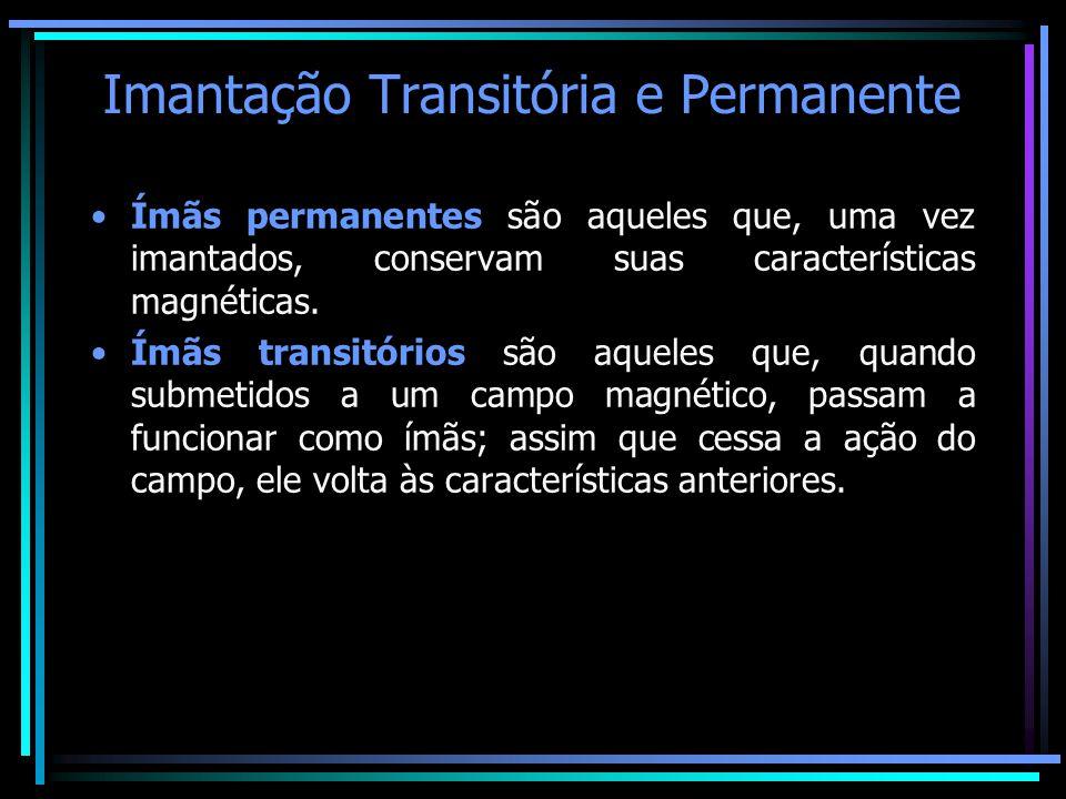 Imantação Transitória e Permanente