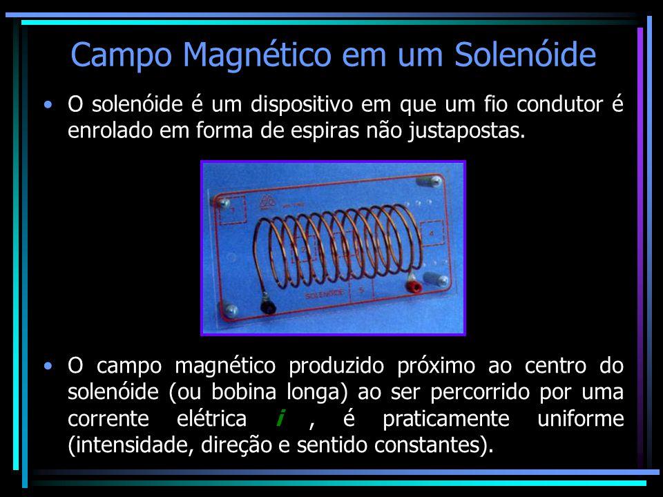 Campo Magnético em um Solenóide