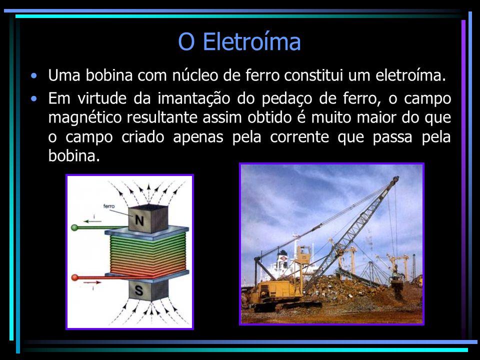 O Eletroíma Uma bobina com núcleo de ferro constitui um eletroíma.