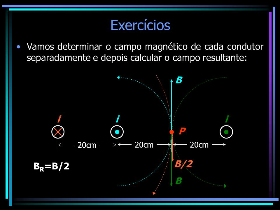 Exercícios Vamos determinar o campo magnético de cada condutor separadamente e depois calcular o campo resultante: