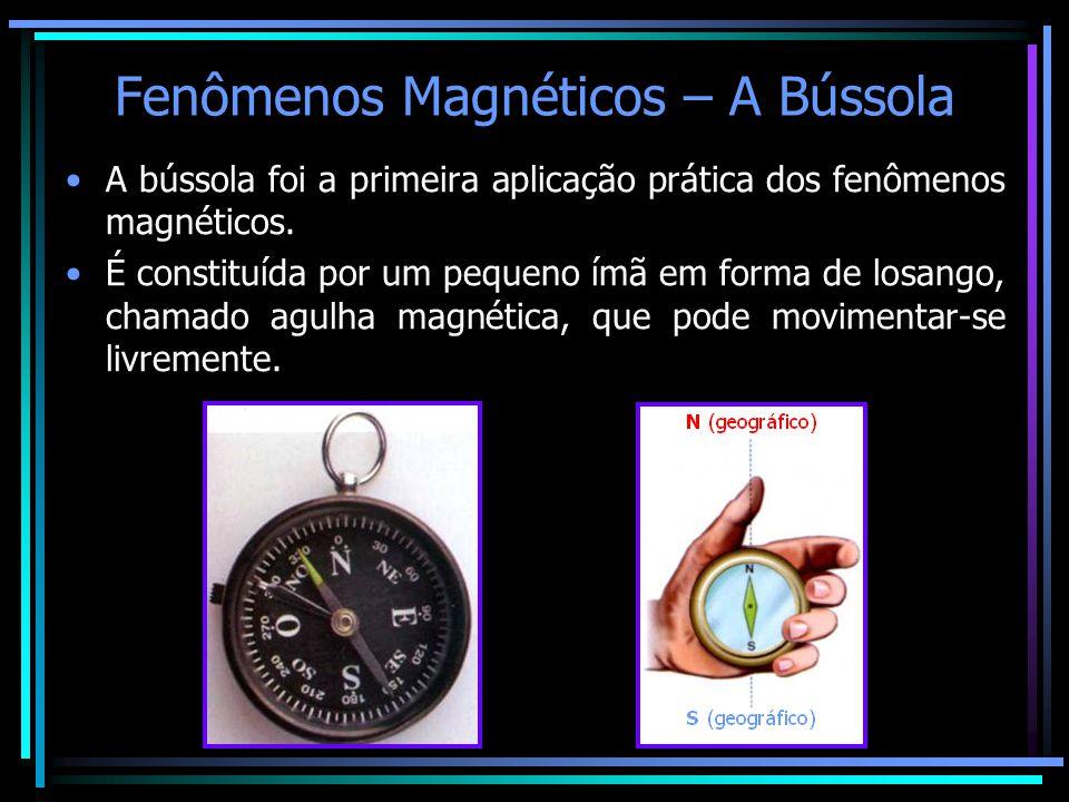 Fenômenos Magnéticos – A Bússola