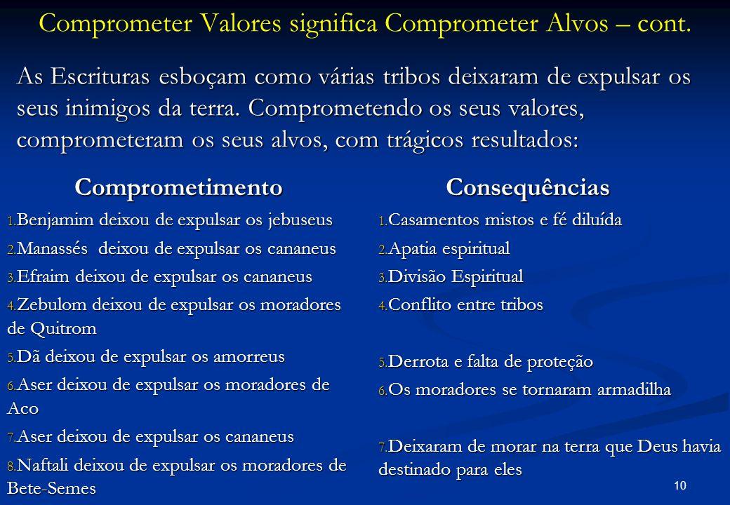 Comprometer Valores significa Comprometer Alvos – cont.