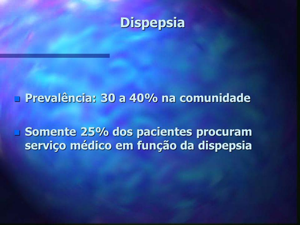 Dispepsia Prevalência: 30 a 40% na comunidade
