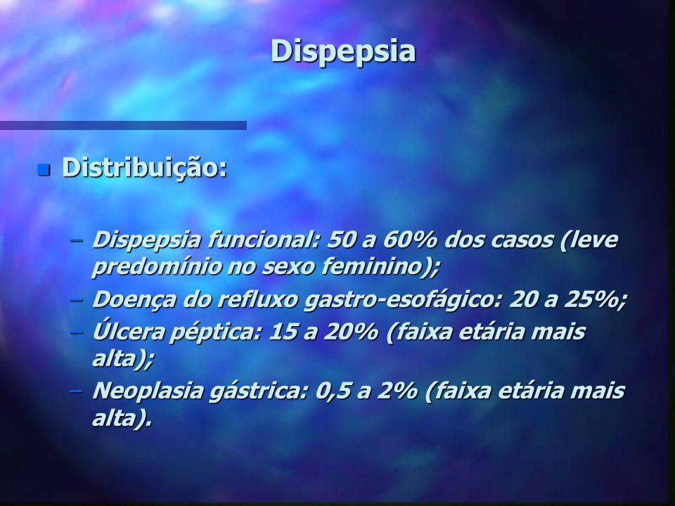 Dispepsia Distribuição: