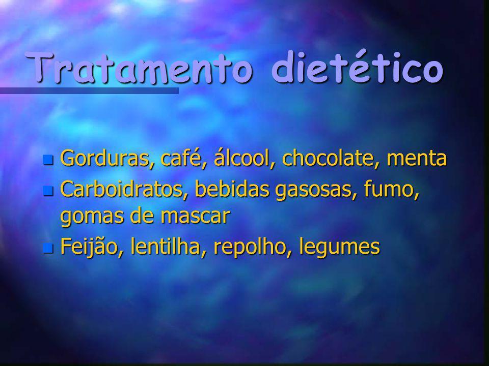 Tratamento dietético Gorduras, café, álcool, chocolate, menta