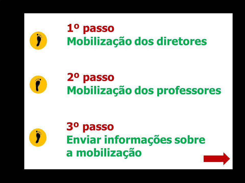 1º passo Mobilização dos diretores. 2º passo. Mobilização dos professores.