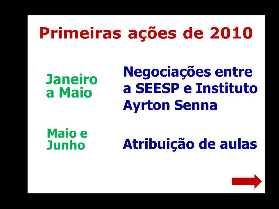 Primeiras ações de 2010 Negociações entre a SEESP e Instituto Ayrton Senna. Janeiro. a Maio.