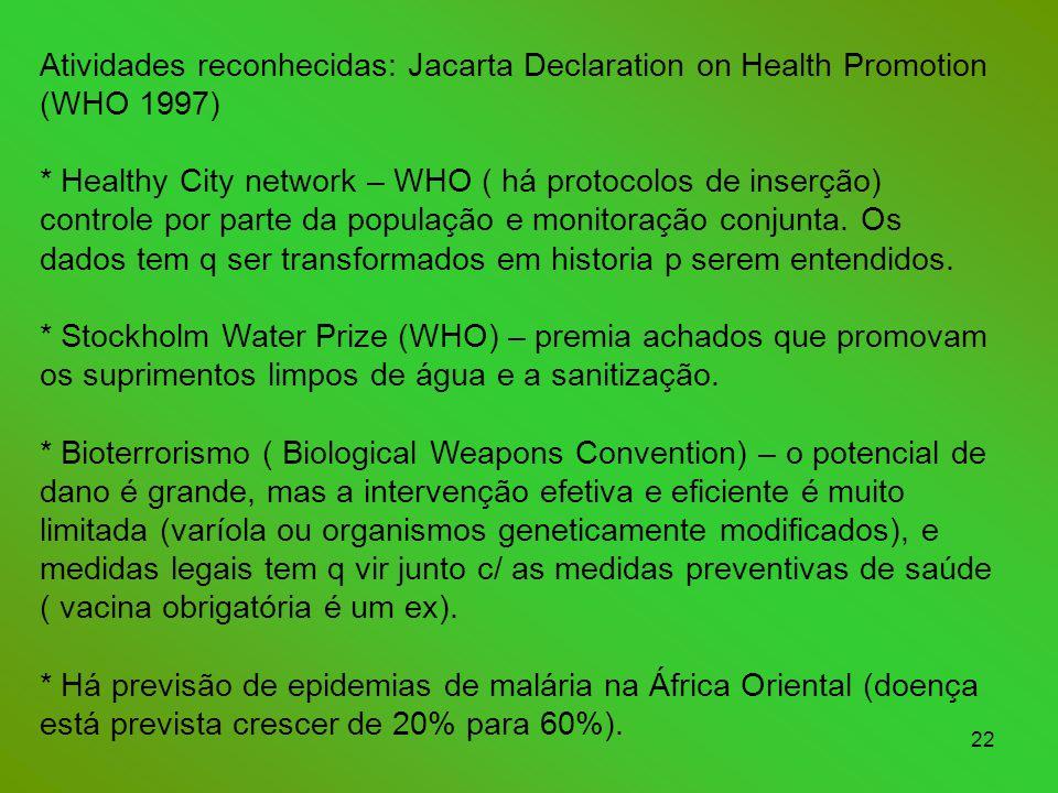 Atividades reconhecidas: Jacarta Declaration on Health Promotion (WHO 1997)