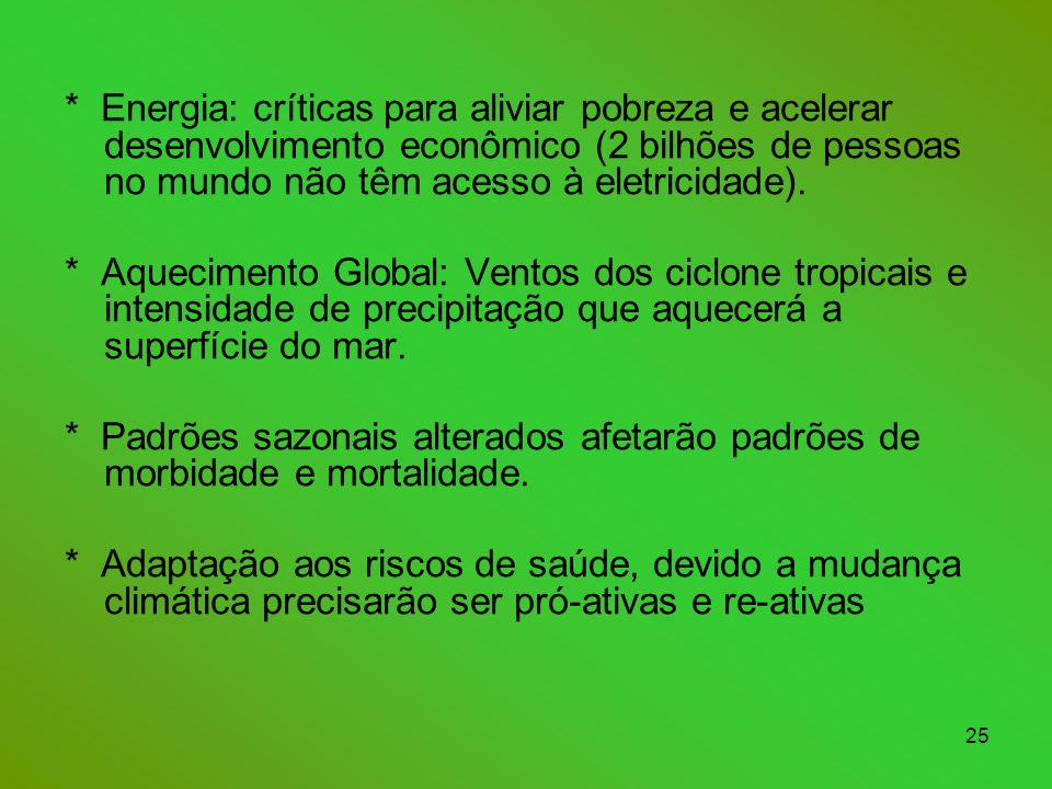 * Energia: críticas para aliviar pobreza e acelerar desenvolvimento econômico (2 bilhões de pessoas no mundo não têm acesso à eletricidade).