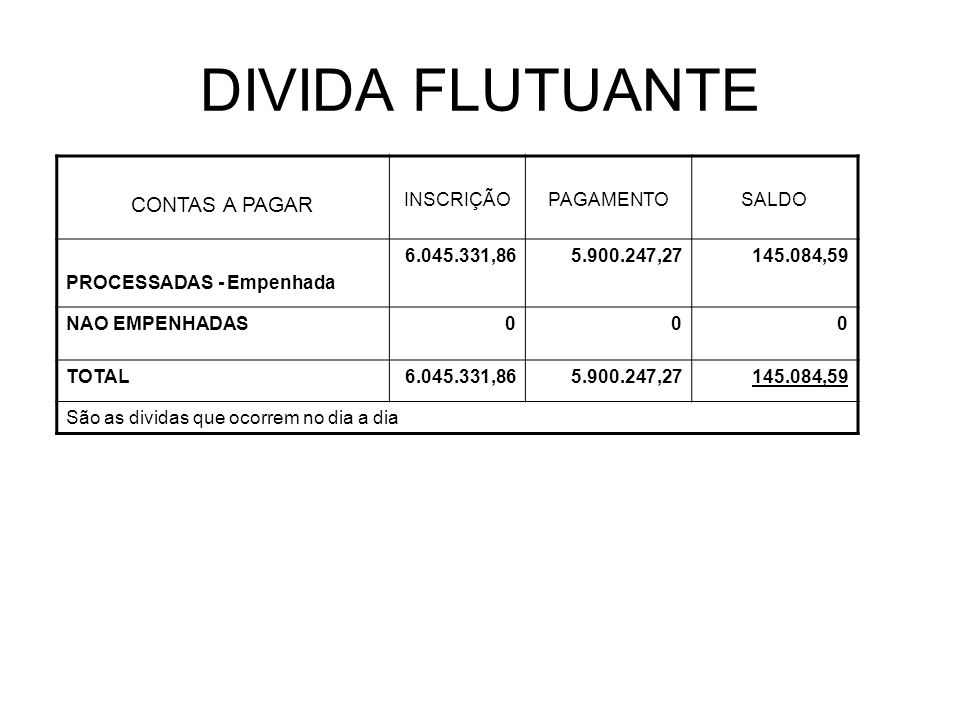 DIVIDA FLUTUANTE CONTAS A PAGAR INSCRIÇÃO PAGAMENTO SALDO