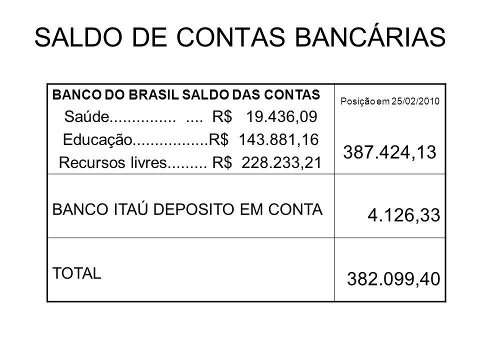 SALDO DE CONTAS BANCÁRIAS