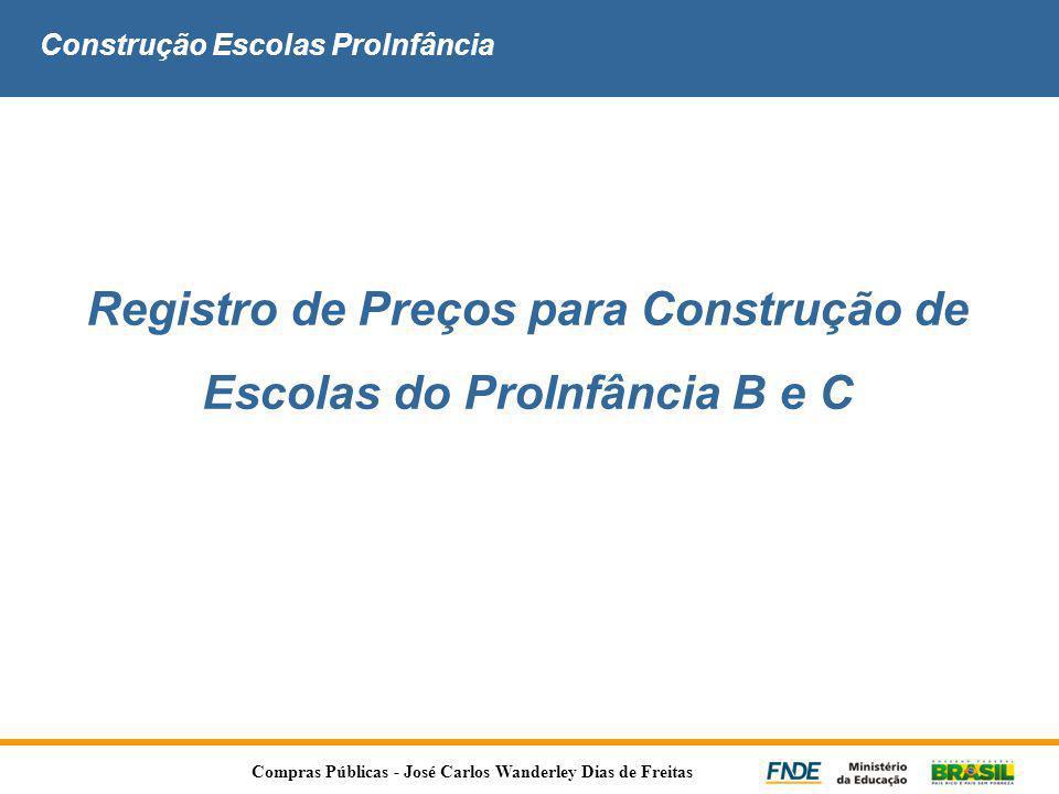 Registro de Preços para Construção de Escolas do ProInfância B e C