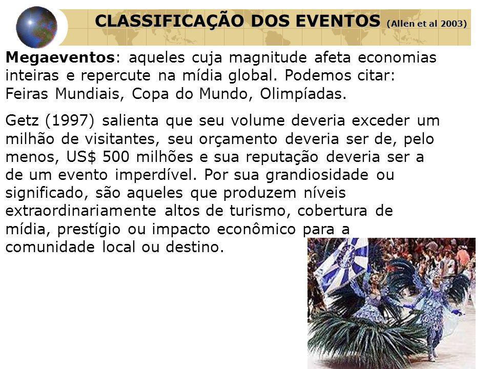 CLASSIFICAÇÃO DOS EVENTOS (Allen et al 2003)