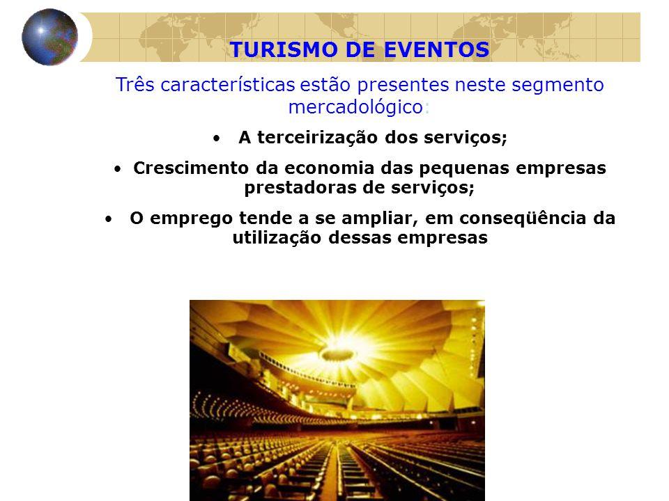 Crescimento da economia das pequenas empresas prestadoras de serviços;