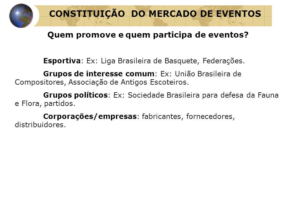 CONSTITUIÇÃO DO MERCADO DE EVENTOS