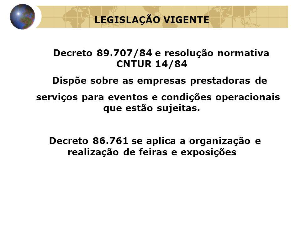 Decreto 89.707/84 e resolução normativa CNTUR 14/84