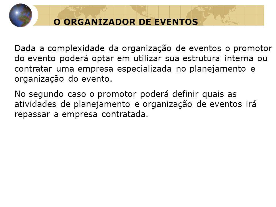 O ORGANIZADOR DE EVENTOS