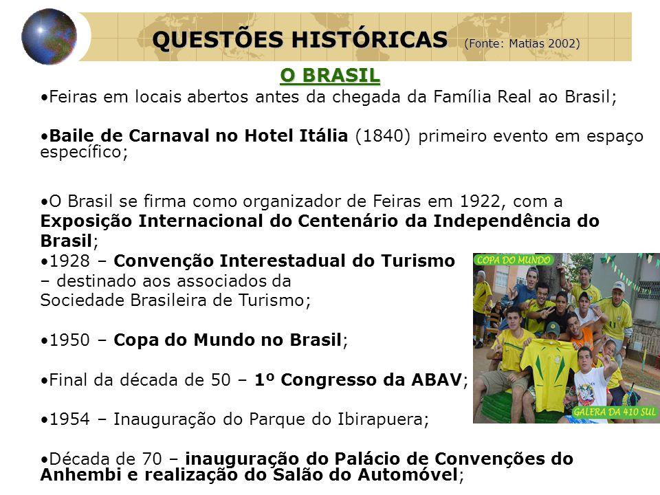 QUESTÕES HISTÓRICAS (Fonte: Matias 2002)