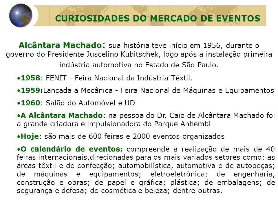 CURIOSIDADES DO MERCADO DE EVENTOS