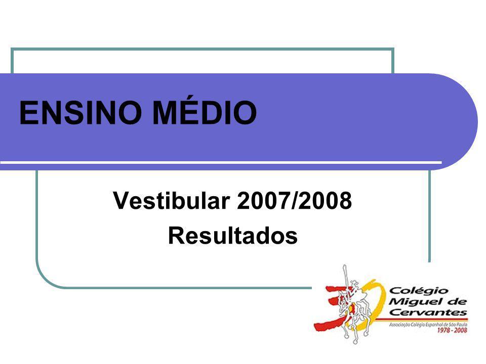 Vestibular 2007/2008 Resultados