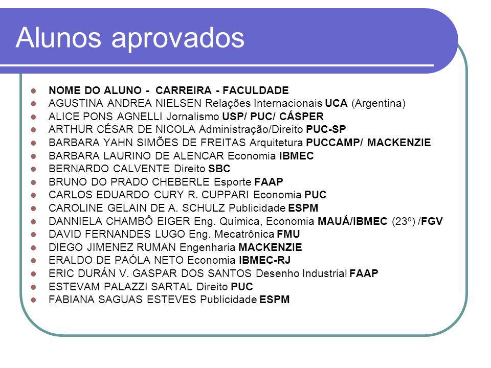 Alunos aprovados NOME DO ALUNO - CARREIRA - FACULDADE