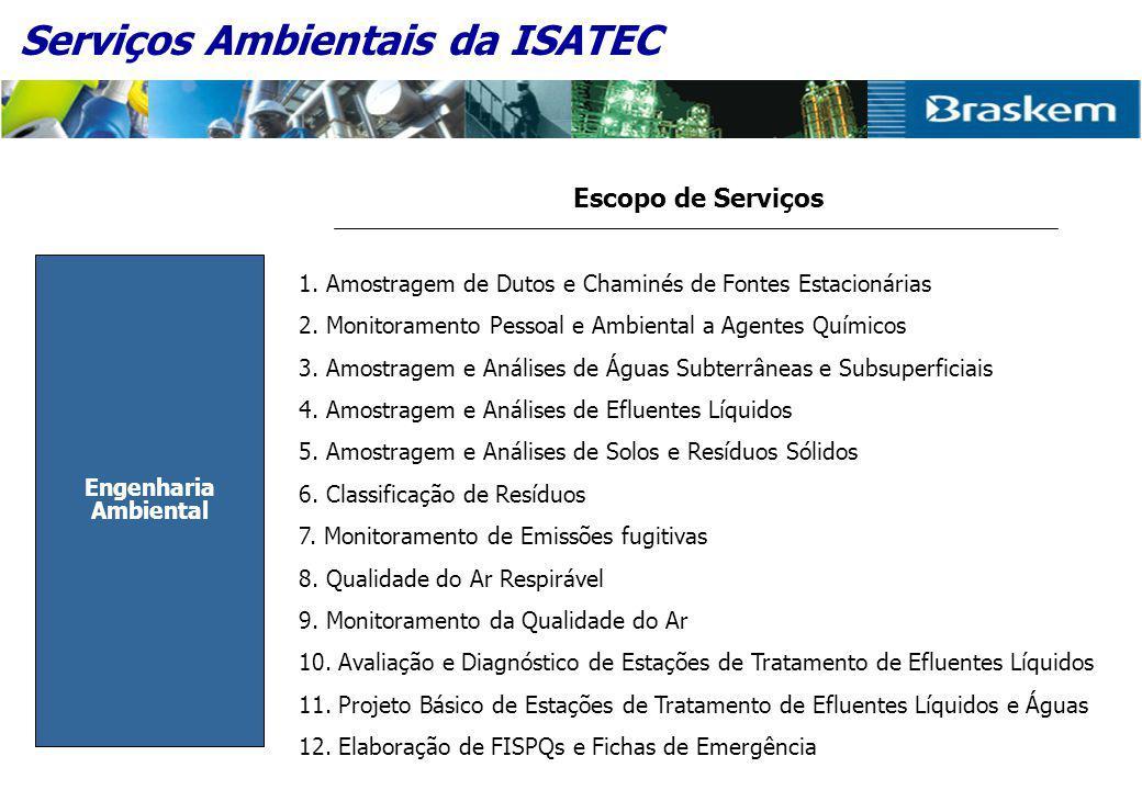 Serviços Ambientais da ISATEC