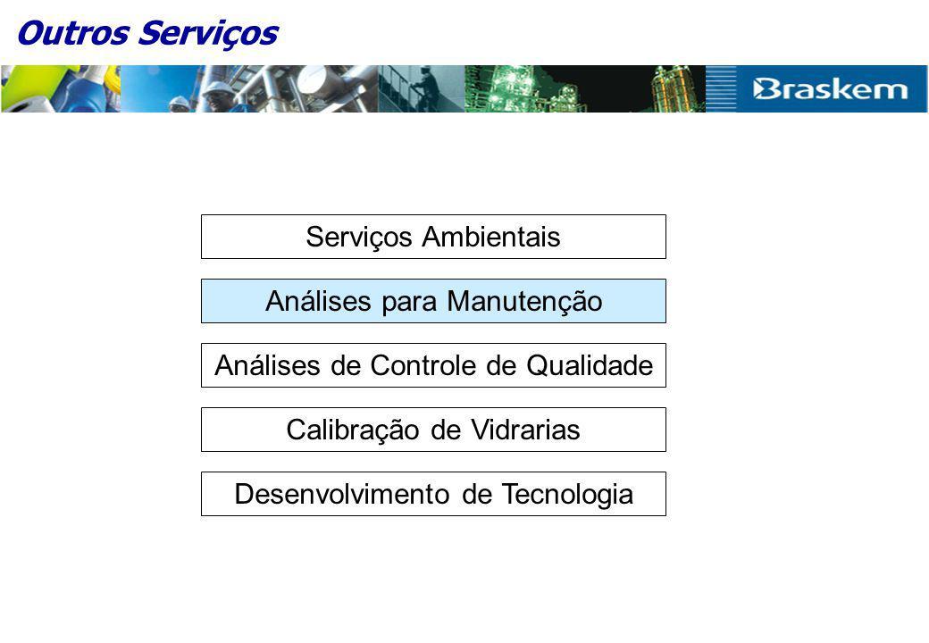 Outros Serviços Serviços Ambientais Análises para Manutenção