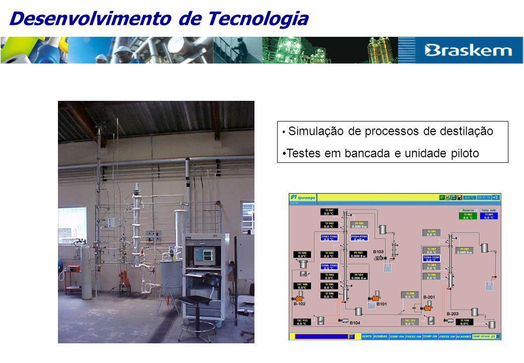 Desenvolvimento de Tecnologia