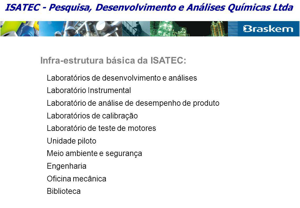 ISATEC - Pesquisa, Desenvolvimento e Análises Químicas Ltda