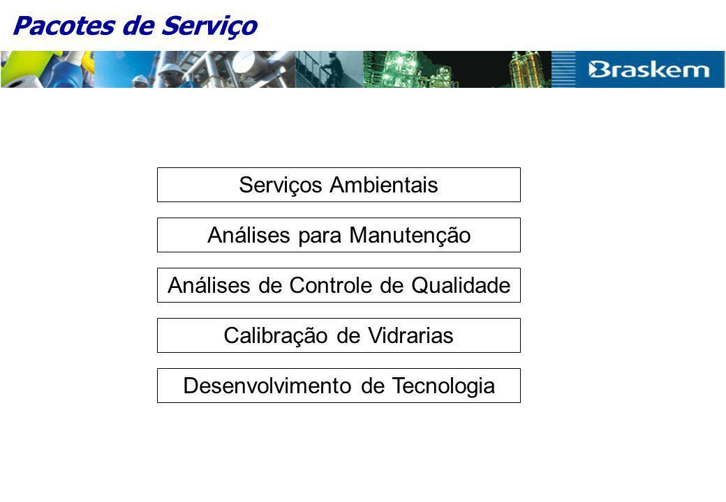 Pacotes de Serviço Serviços Ambientais Análises para Manutenção