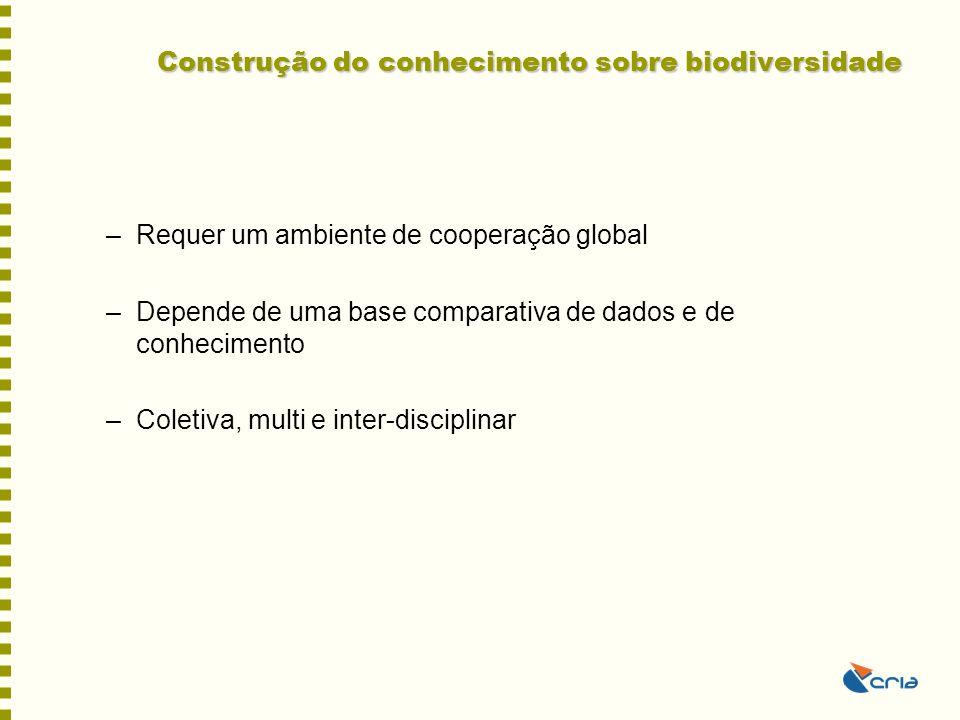 Construção do conhecimento sobre biodiversidade