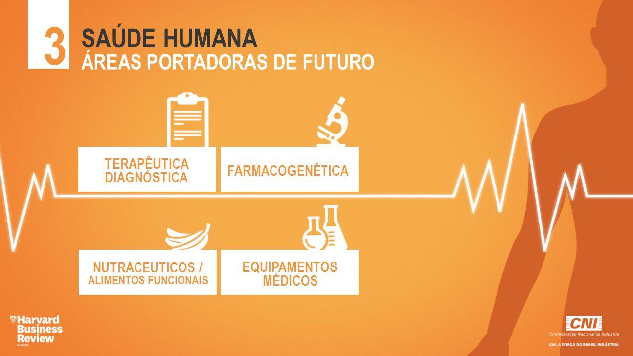 TERAPÊUTICA DIAGNÓSTICA NUTRACEUTICOS / ALIMENTOS FUNCIONAIS