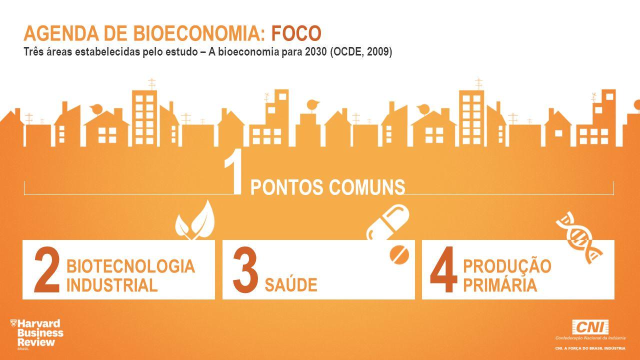 1 2 3 4 AGENDA DE BIOECONOMIA: FOCO PONTOS COMUNS BIOTECNOLOGIA