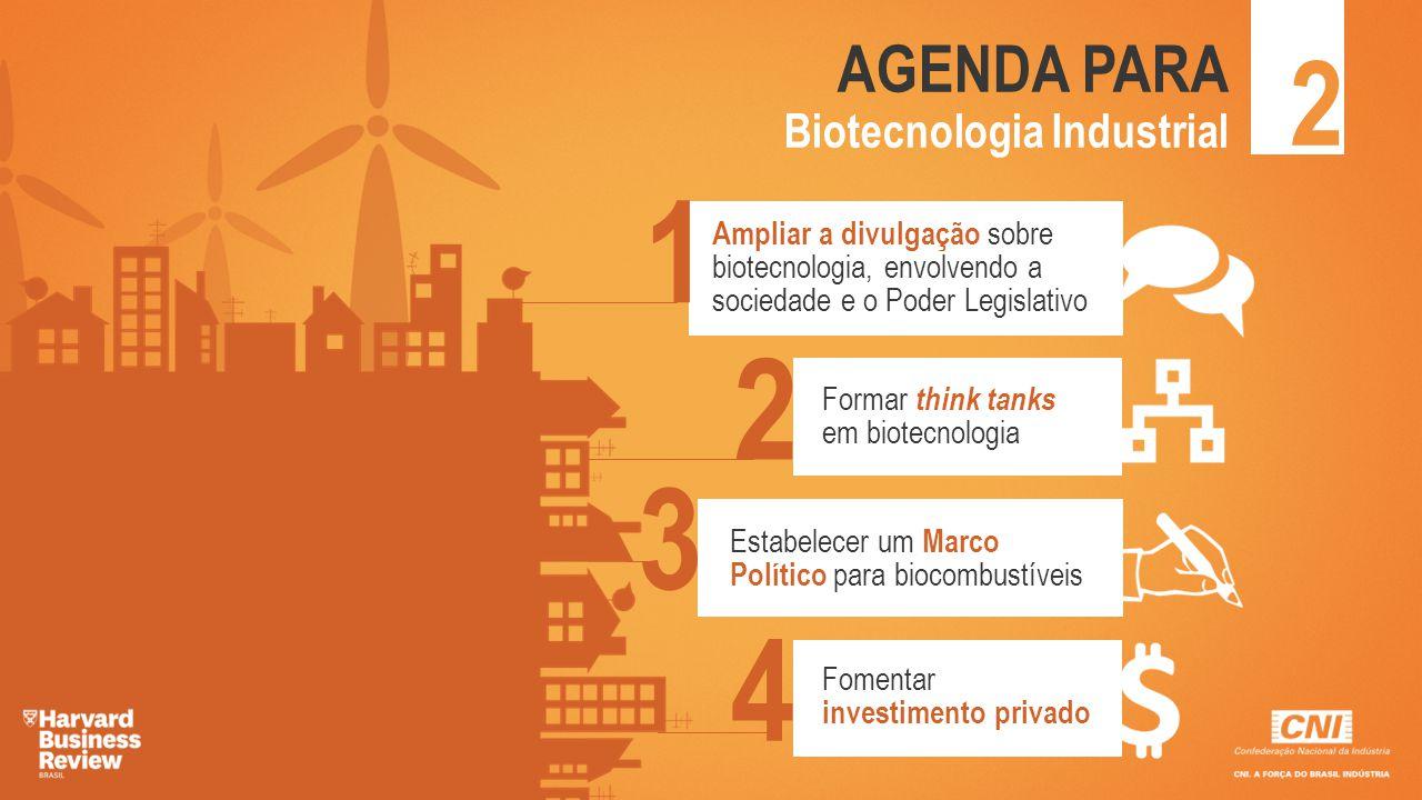 1 2 3 4 2 AGENDA PARA Biotecnologia Industrial