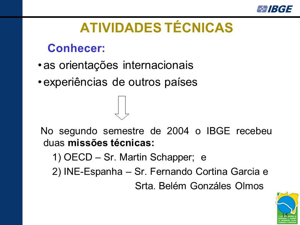 ATIVIDADES TÉCNICAS Conhecer: as orientações internacionais