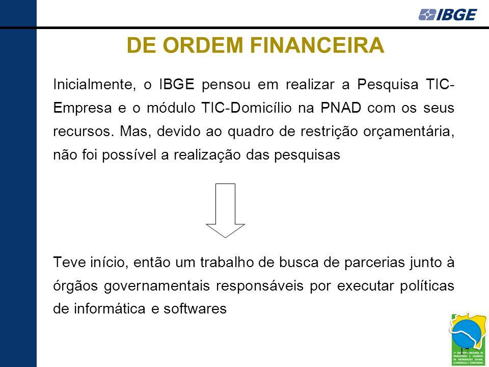 DE ORDEM FINANCEIRA