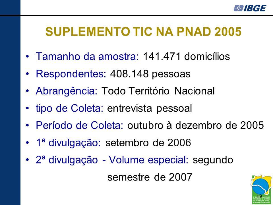 SUPLEMENTO TIC NA PNAD 2005 Tamanho da amostra: 141.471 domicílios