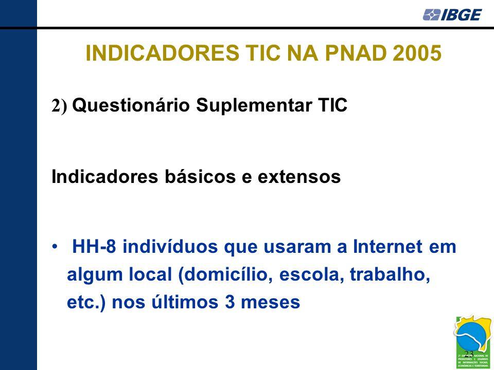 INDICADORES TIC NA PNAD 2005