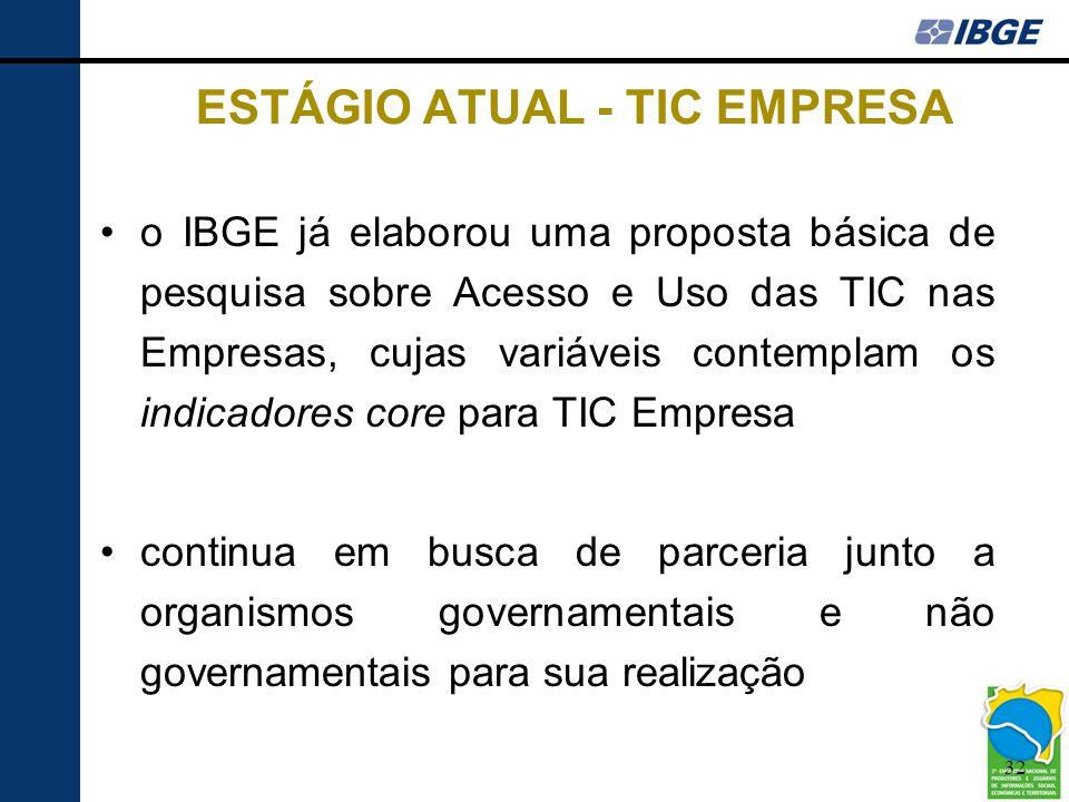 ESTÁGIO ATUAL - TIC EMPRESA