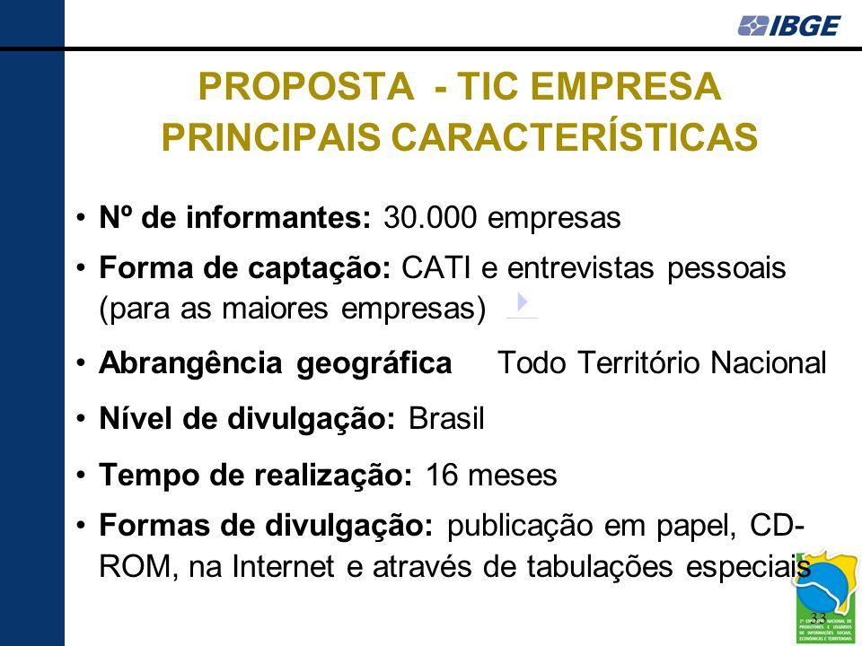 PROPOSTA - TIC EMPRESA PRINCIPAIS CARACTERÍSTICAS