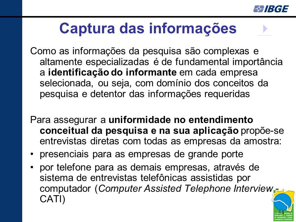 Captura das informações