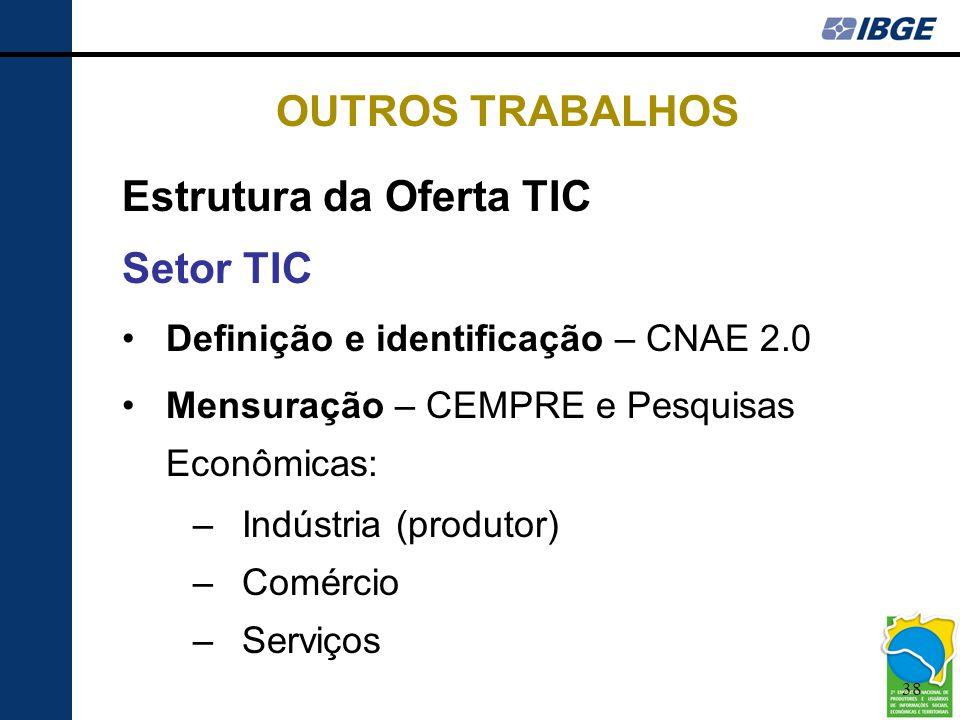 Estrutura da Oferta TIC Setor TIC