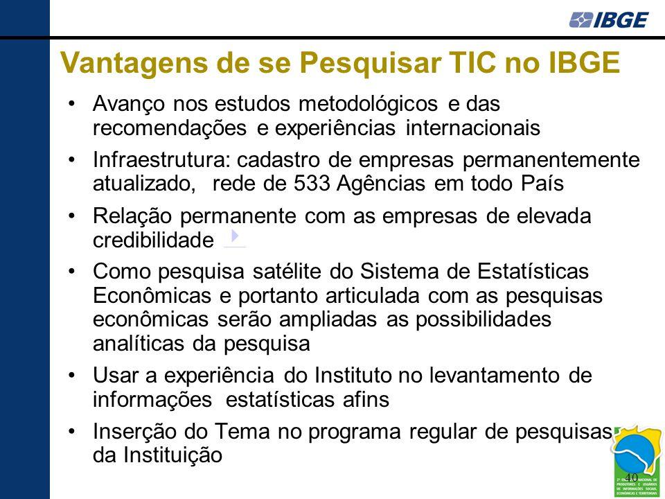 Vantagens de se Pesquisar TIC no IBGE