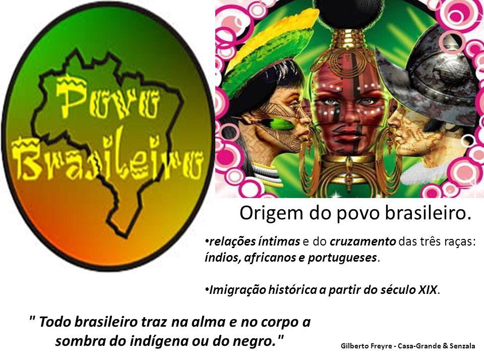 Origem do povo brasileiro.